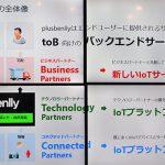 NECPC、異なる企業間でIoT機器・情報を連携できるクラウド基盤「plusbenlly」のベータ版を提供開始