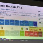 アクロニス、ランサムウェア保護やファイル改ざん検証機能を搭載したバックアップソフト新版