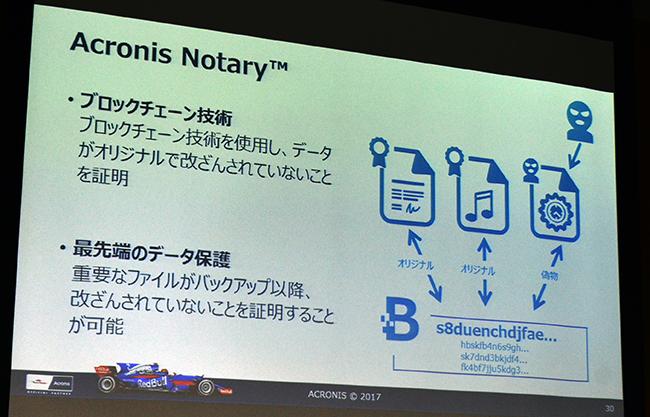 「Acronis Notary」の仕組み