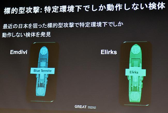 カスペルスキーが調査によって紹介したのは「Emdivi(エンディビ)」「Elirks(イラークス)」と呼ばれるマルウェア。