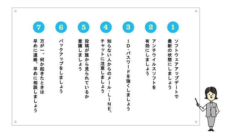 検討を重ね絞り込んで生まれた「7つの習慣」