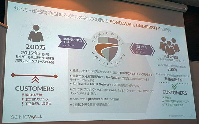 「SonicWall University」の概要