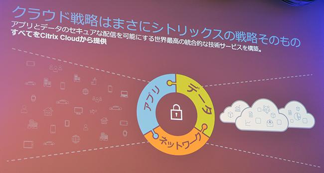 シトリックスではクラウドを使ってセキュリティの高いアプリとデータの配信を可能にする方針