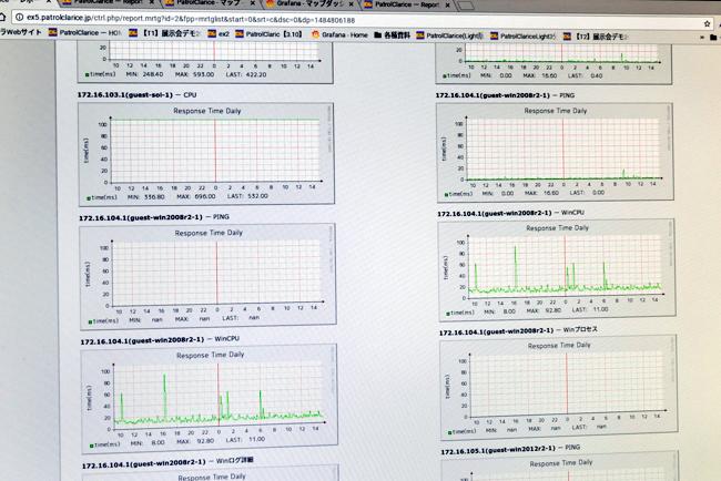 システムで集められた機器のデータ画面