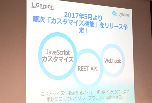 Garoonは、JavaScript、Rest API、Webhookを搭載し連携を強化
