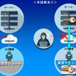 KDDI、SIMカードを活用したIoT機器用セキュリティ技術開発 世界初の実証に成功