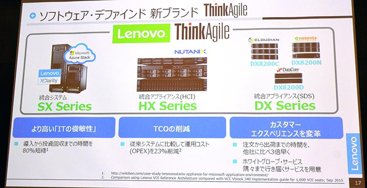 ThinkAgileのラインアップ