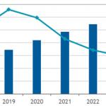 ネットワーク仮想化/自動化に関する国内市場予測-IDC