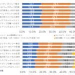 【2019年】国内クライアント仮想化市場 ユーザー動向分析調査結果-IDC