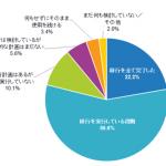 国内サーバーオペレーティングシステム市場予測-IDC