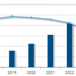国内プライベートクラウド市場予測-IDC